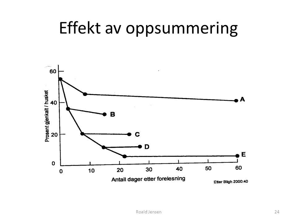 Effekt av oppsummering 24Roald Jensen