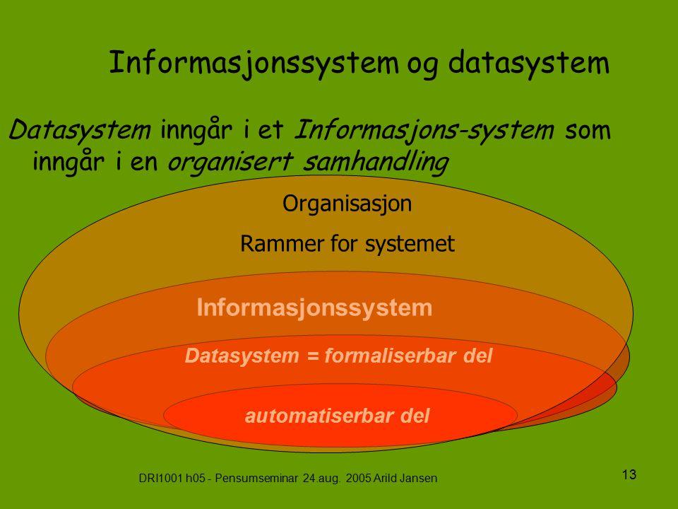 DRI1001 h05 - Pensumseminar 24.aug. 2005 Arild Jansen 13 Informasjonssystem og datasystem Datasystem inngår i et Informasjons-system som inngår i en o