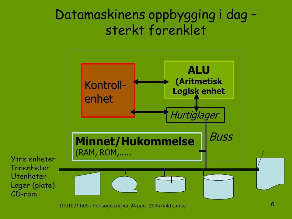 DRI1001 h05 - Pensumseminar 24.aug. 2005 Arild Jansen 6 Datamaskinens oppbygging i dag – sterkt forenklet ALU (Aritmetisk Logisk enhet Minnet/Hukommel