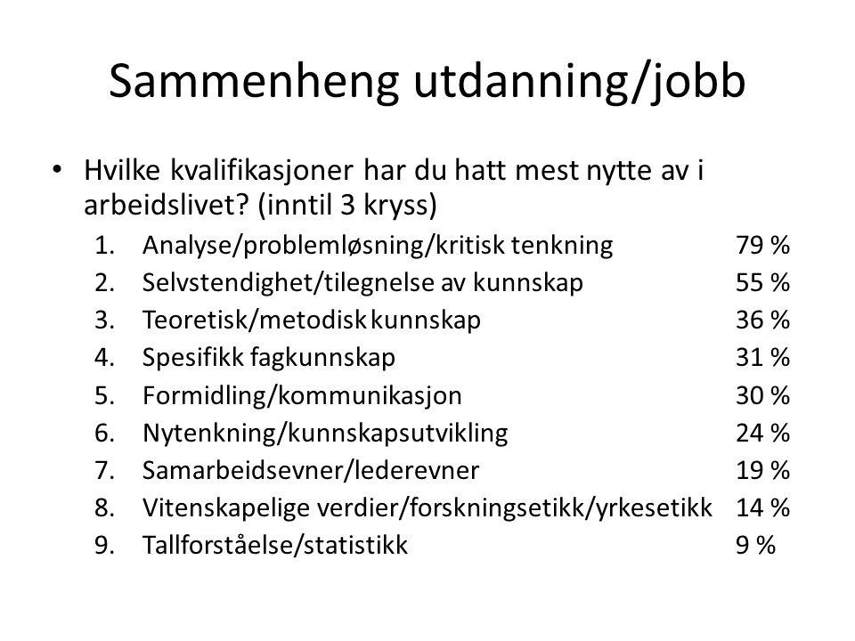 Sammenheng utdanning/jobb Hvilke kvalifikasjoner har du hatt mest nytte av i arbeidslivet? (inntil 3 kryss) 1.Analyse/problemløsning/kritisk tenkning7