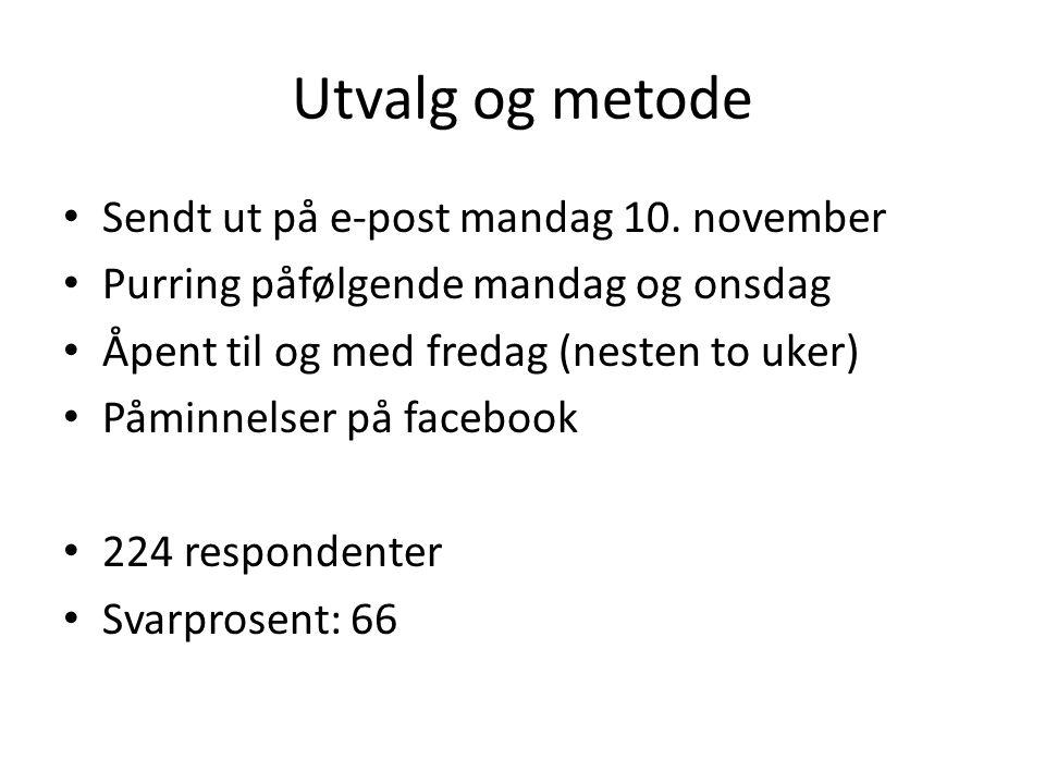 Utvalg og metode Sendt ut på e-post mandag 10. november Purring påfølgende mandag og onsdag Åpent til og med fredag (nesten to uker) Påminnelser på fa