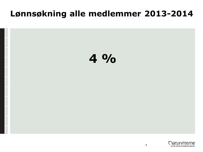 Lønnsøkning alle medlemmer 2013-2014 4 % 3