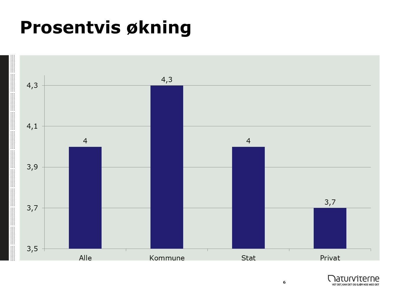 Årslønn 2013- 2014 7