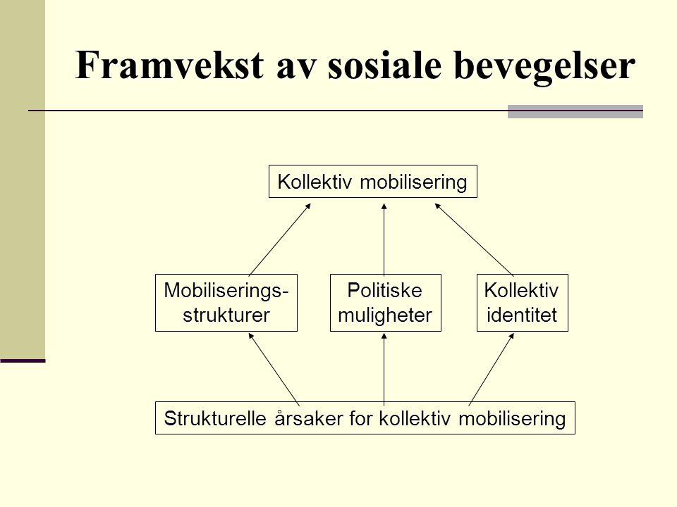 Framvekst av sosiale bevegelser Strukturelle årsaker for kollektiv mobilisering Mobiliserings-strukturerPolitiskemuligheterKollektividentitet Kollektiv mobilisering