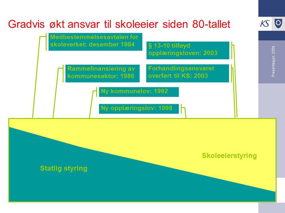 KS Utdanning Presentasjon 2009 Gradvis økt ansvar til skoleeier siden 80-tallet Statlig styring Skoleeierstyring Medbestemmelsesavtalen for skoleverke
