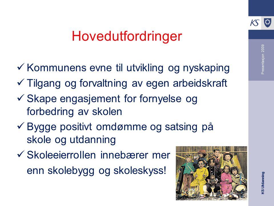 KS Utdanning Presentasjon 2009 Hvem er skoleeier, og hvilket ansvar har skoleeierne.