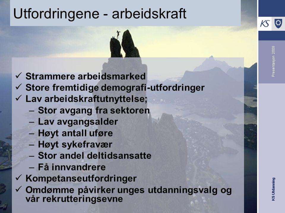 KS Utdanning Presentasjon 2009 Kommuner som lykkes tar grep