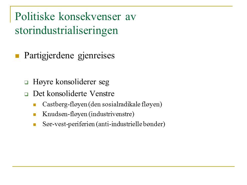 Politiske konsekvenser av storindustrialiseringen Partigjerdene gjenreises  Høyre konsoliderer seg  Det konsoliderte Venstre Castberg-fløyen (den so