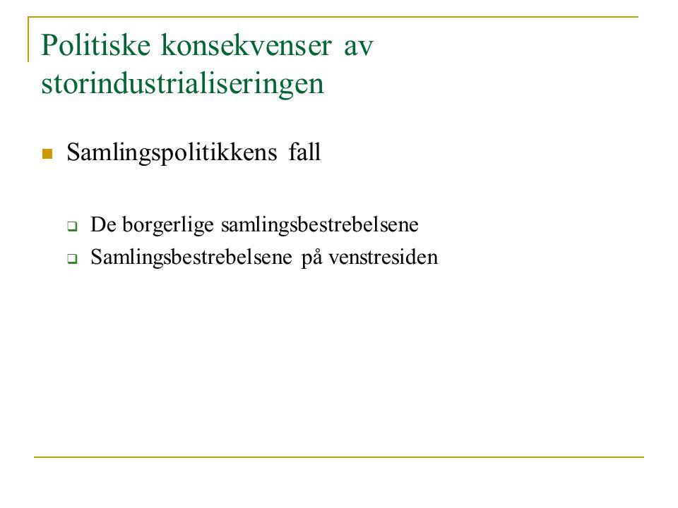 Politiske konsekvenser av storindustrialiseringen Partigjerdene gjenreises  Høyre konsoliderer seg  Det konsoliderte Venstre Castberg-fløyen (den sosialradikale fløyen) Knudsen-fløyen (industrivenstre) Sør-vest-periferien (anti-industrielle bønder)