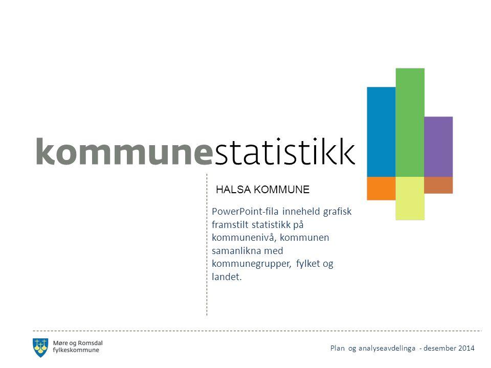 HALSA KOMMUNE PowerPoint-fila inneheld grafisk framstilt statistikk på kommunenivå, kommunen samanlikna med kommunegrupper, fylket og landet.