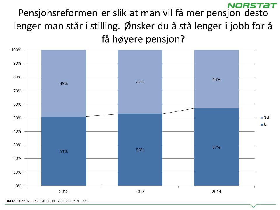 Pensjonsreformen er slik at man vil få mer pensjon desto lenger man står i stilling.