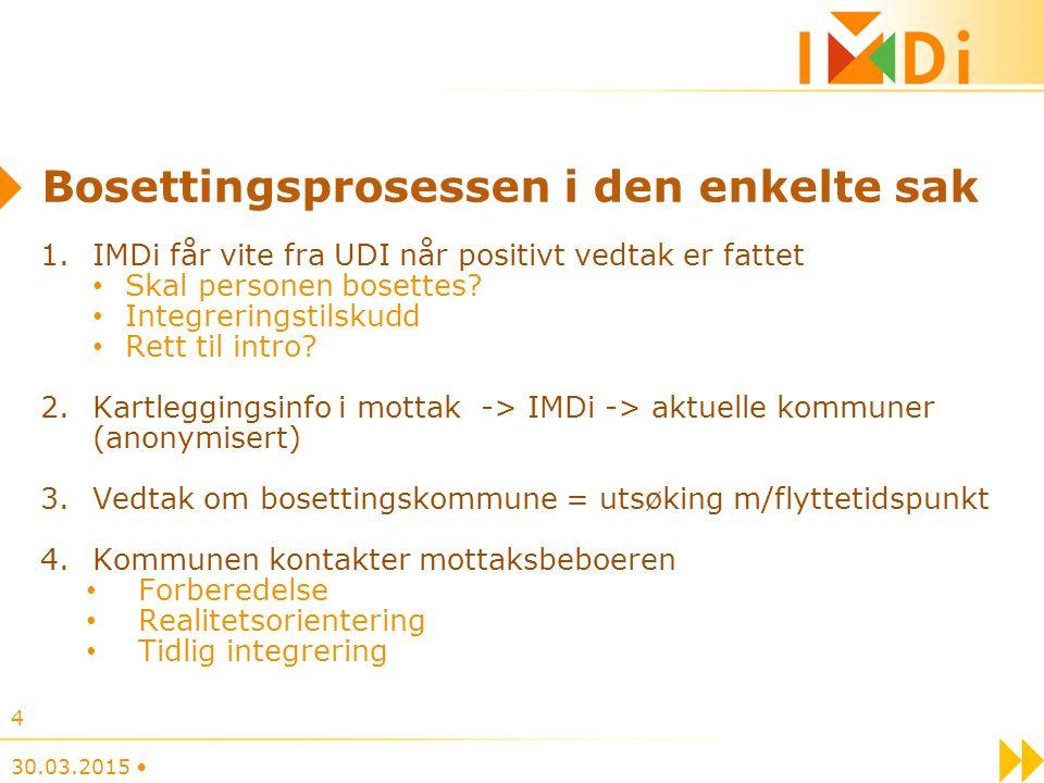Bosettingsprosessen i den enkelte sak 1.IMDi får vite fra UDI når positivt vedtak er fattet Skal personen bosettes? Integreringstilskudd Rett til intr