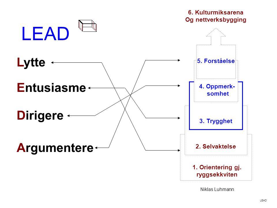 LEAD 1.Orientering gj. ryggsekkviten 2. Selvaktelse 3.
