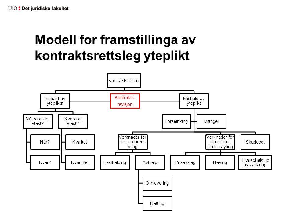 Modell for framstillinga av kontraktsrettsleg yteplikt Kontraktsretten Innhald av yteplikta Når skal det ytast.