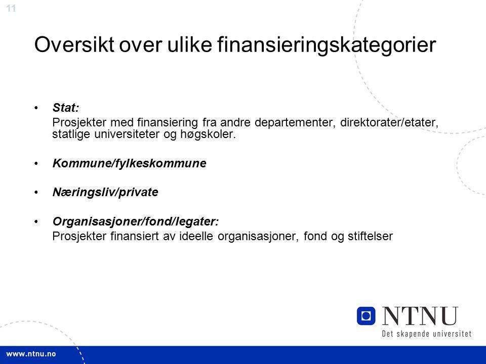 11 Oversikt over ulike finansieringskategorier Stat: Prosjekter med finansiering fra andre departementer, direktorater/etater, statlige universiteter