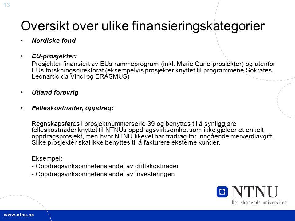 13 Oversikt over ulike finansieringskategorier Nordiske fond EU-prosjekter: Prosjekter finansiert av EUs rammeprogram (inkl. Marie Curie-prosjekter) o