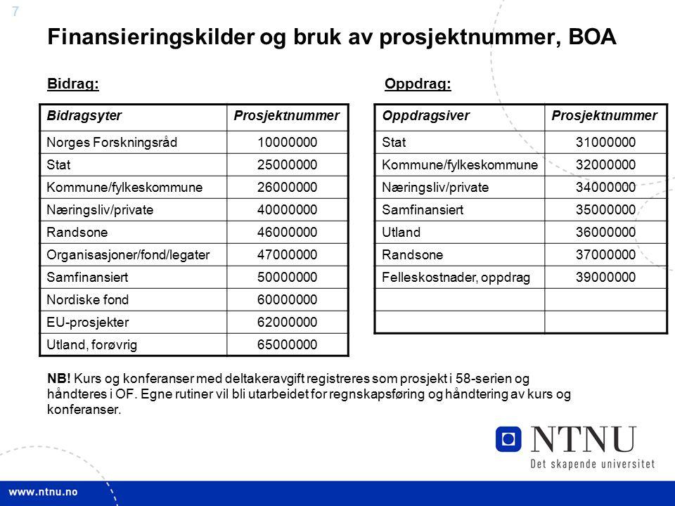 77 Finansieringskilder og bruk av prosjektnummer, BOA Bidrag:Oppdrag: NB! Kurs og konferanser med deltakeravgift registreres som prosjekt i 58-serien