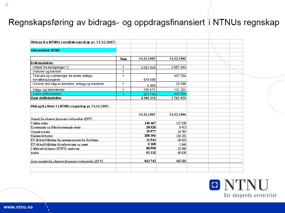 88 Regnskapsføring av bidrags- og oppdragsfinansiert i NTNUs regnskap