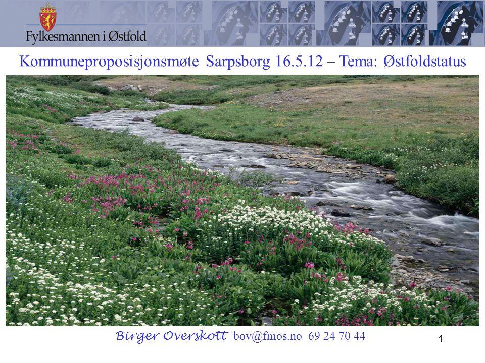 1 Kommuneproposisjonsmøte Sarpsborg 16.5.12 – Tema: Østfoldstatus Birger Overskott bov@fmos.no 69 24 70 44