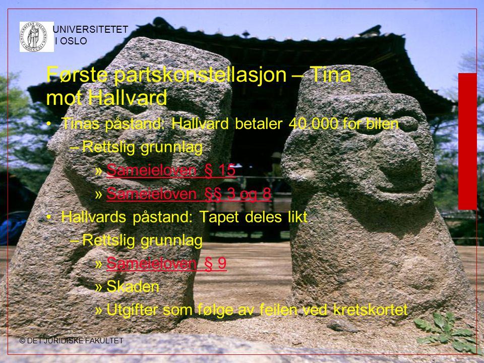 © DET JURIDISKE FAKULTET UNIVERSITETET I OSLO Første partskonstellasjon – Tina mot Hallvard Tinas påstand: Hallvard betaler 40.000 for bilen –Rettslig