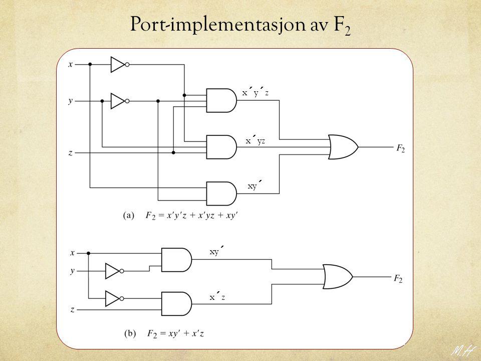 Port-implementasjon av F 2 x´y´zx´y´z x ´ yz xy ´ x´zx´z