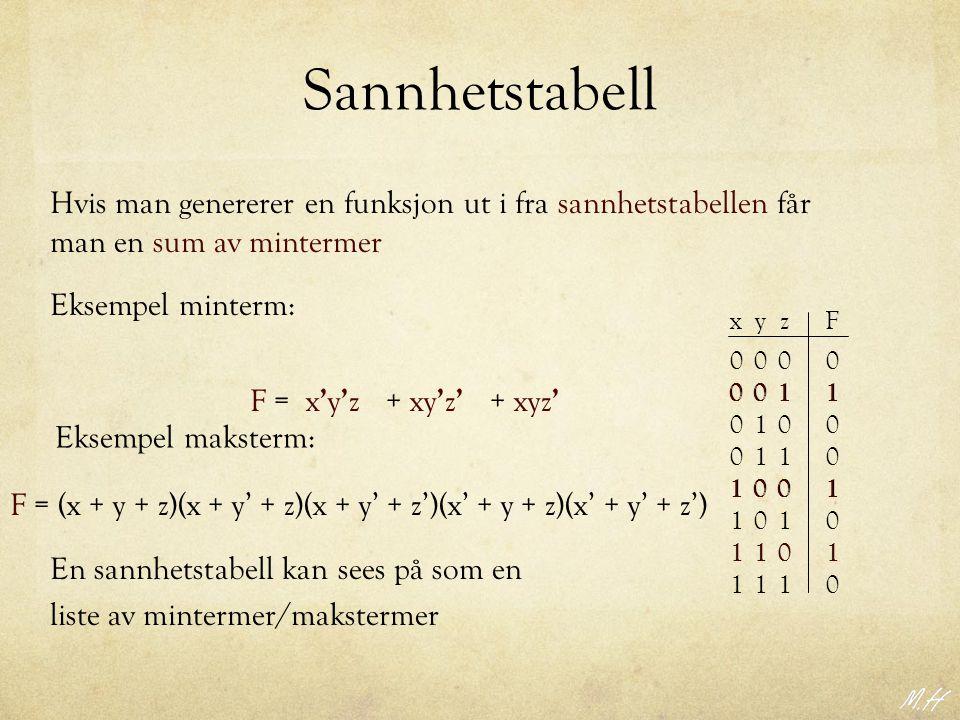 Sannhetstabell Hvis man genererer en funksjon ut i fra sannhetstabellen får man en sum av mintermer F = Eksempel minterm: 00 01 01 11 0 1 0 0 xyz 00 01 01 11 0 0 0 0 1 1 1 1 F 1 0 1 0 x'y'zx'y'z 0110 + xy ' z ' 0011 + xyz ' 0111 En sannhetstabell kan sees på som en liste av mintermer/makstermer F = (x + y + z)(x + y' + z)(x + y' + z')(x' + y + z)(x' + y' + z') Eksempel maksterm: