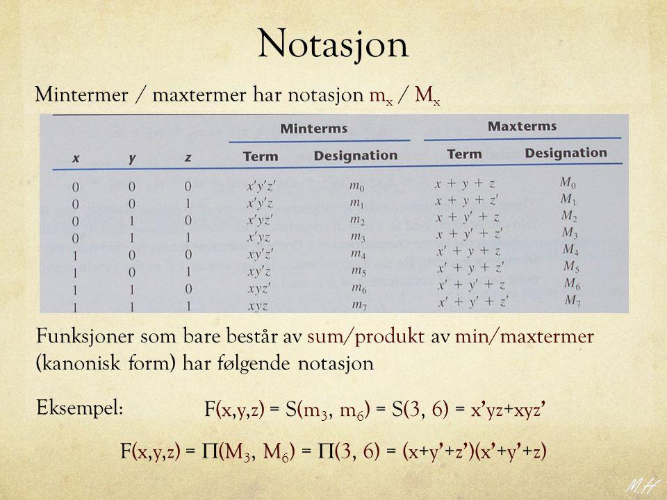 Notasjon Mintermer / maxtermer har notasjon m x / M x Funksjoner som bare består av sum/produkt av min/maxtermer (kanonisk form) har følgende notasjon Eksempel: F(x,y,z) = S(m 3, m 6 ) = S(3, 6) = x ' yz+xyz ' F(x,y,z) =  (M 3, M 6 ) =  (3, 6) = (x+y ' +z ' )(x ' +y ' +z)