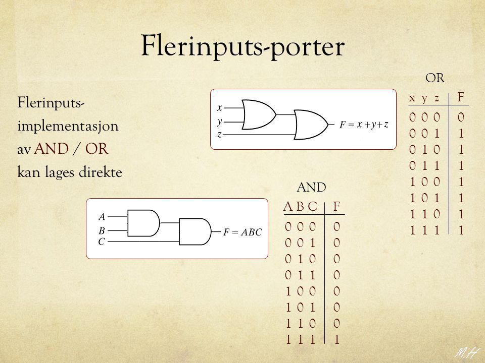 Flerinputs-porter Flerinputs- implementasjon av AND / OR kan lages direkte 00 01 01 11 0 0 0 0 ABC 00 01 01 11 0 0 0 0 1 1 1 1 F 0 0 0 1 AND 00 01 01 11 0 1 1 1 xyz 00 01 01 11 0 0 0 0 1 1 1 1 F 1 1 1 1 OR