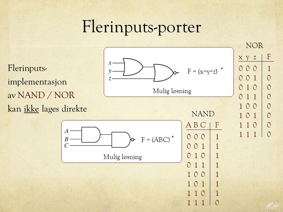 Flerinputs-porter Flerinputs- implementasjon av NAND / NOR kan ikke lages direkte 00 01 01 11 1 1 1 1 ABC 00 01 01 11 0 0 0 0 1 1 1 1 F 1 1 1 0 NAND Mulig løsning F = (ABC) ´ 00 01 01 11 1 0 0 0 xyz 00 01 01 11 0 0 0 0 1 1 1 1 F 0 0 0 0 NOR Mulig løsning F = (x+y+z) ´