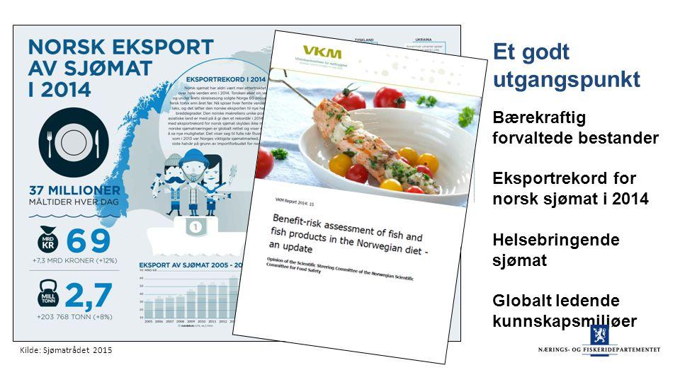 Et godt utgangspunkt Bærekraftig forvaltede bestander Eksportrekord for norsk sjømat i 2014 Helsebringende sjømat Globalt ledende kunnskapsmiljøer Kil