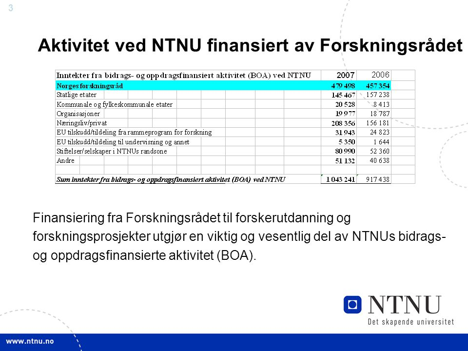 33 Aktivitet ved NTNU finansiert av Forskningsrådet Finansiering fra Forskningsrådet til forskerutdanning og forskningsprosjekter utgjør en viktig og vesentlig del av NTNUs bidrags- og oppdragsfinansierte aktivitet (BOA).