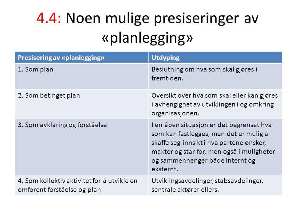 4.4: Noen mulige presiseringer av «planlegging» Presisering av «planlegging»Utdyping 1.
