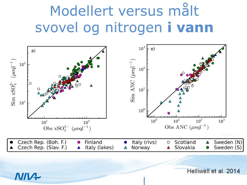 Modellert versus målt svovel og nitrogen i vann Helliwell et al. 2014