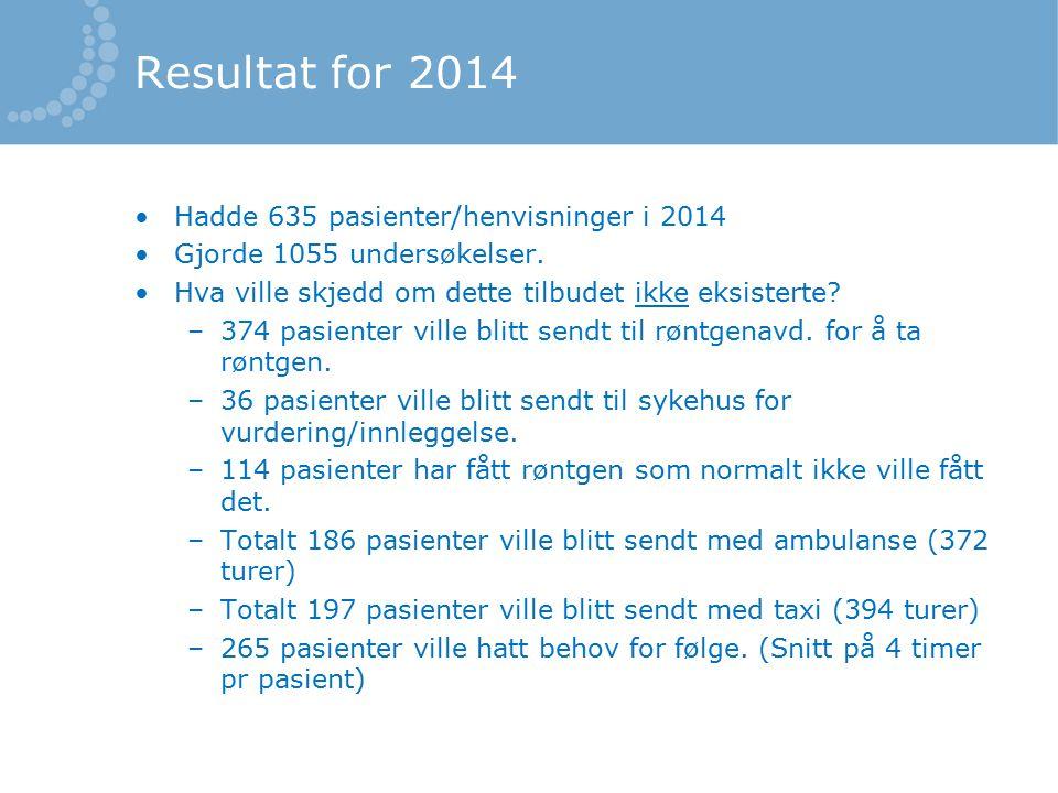 Resultat for 2014 Hadde 635 pasienter/henvisninger i 2014 Gjorde 1055 undersøkelser.