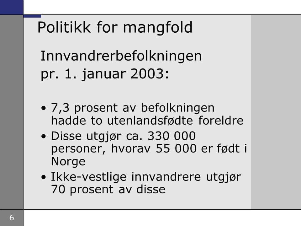 6 Politikk for mangfold Innvandrerbefolkningen pr. 1. januar 2003: 7,3 prosent av befolkningen hadde to utenlandsfødte foreldre Disse utgjør ca. 330 0