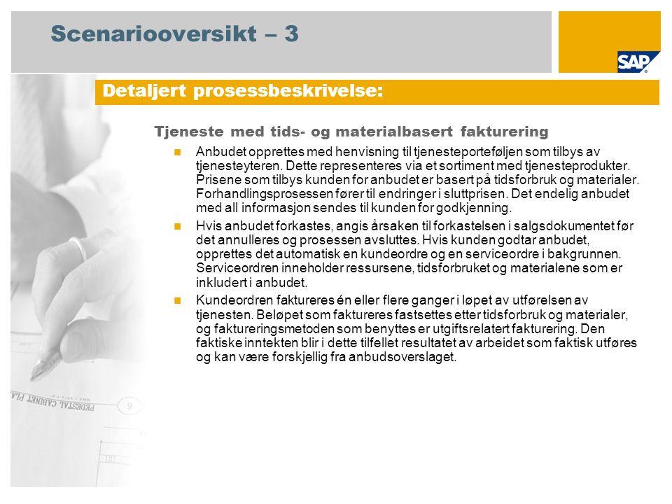 Scenariooversikt – 3 Tjeneste med tids- og materialbasert fakturering Anbudet opprettes med henvisning til tjenesteporteføljen som tilbys av tjenestey