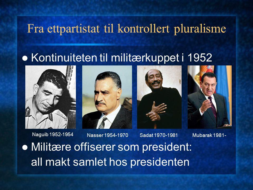 Fra ettpartistat til kontrollert pluralisme Kontinuiteten til militærkuppet i 1952 Militære offiserer som president: all makt samlet hos presidenten N