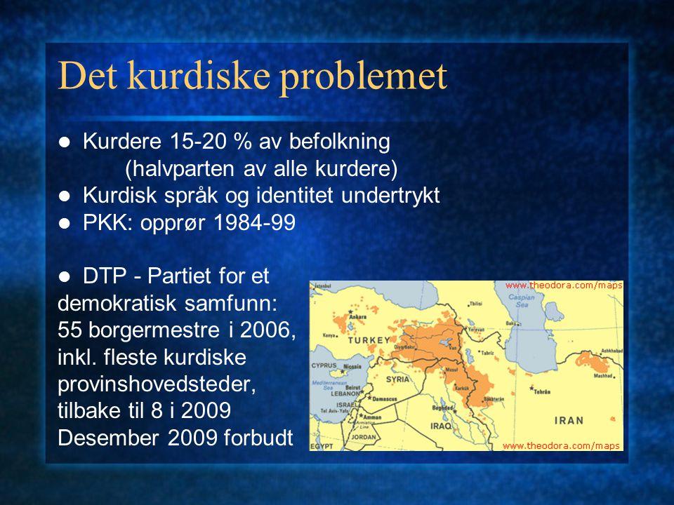 Det kurdiske problemet Kurdere 15-20 % av befolkning (halvparten av alle kurdere) Kurdisk språk og identitet undertrykt PKK: opprør 1984-99 DTP - Part