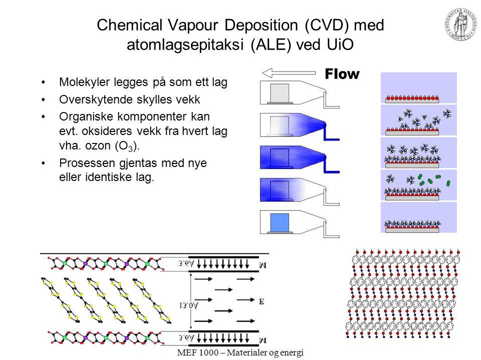 MEF 1000 – Materialer og energi Chemical Vapour Deposition (CVD) med atomlagsepitaksi (ALE) ved UiO Molekyler legges på som ett lag Overskytende skylles vekk Organiske komponenter kan evt.