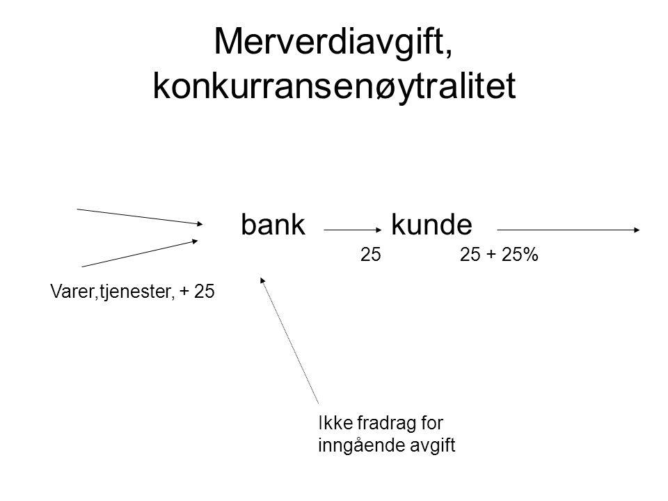 Merverdiavgift, konkurransenøytralitet bank kunde Varer,tjenester, + 25 2525 + 25% Ikke fradrag for inngående avgift