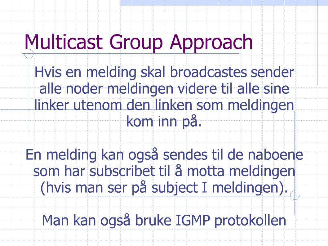 Multicast Group Approach Hvis en melding skal broadcastes sender alle noder meldingen videre til alle sine linker utenom den linken som meldingen kom inn på.