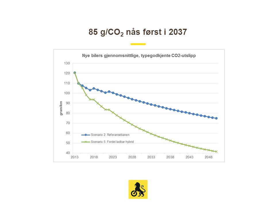 85 g/CO 2 nås først i 2037