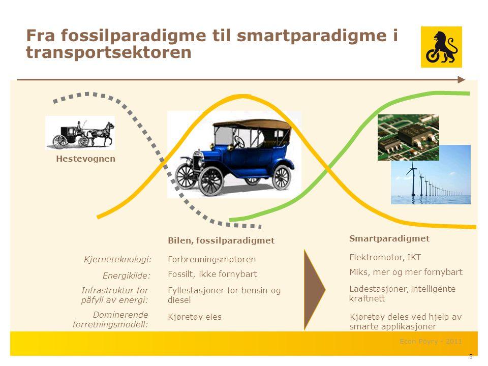 Fra fossilparadigme til smartparadigme i transportsektoren 5 Hestevognen Smartparadigmet Elektromotor, IKT Bilen, fossilparadigmet Kjøretøy eies Forbrenningsmotoren Fossilt, ikke fornybart Dominerende forretningsmodell: Kjerneteknologi: Energikilde: Miks, mer og mer fornybart Kjøretøy deles ved hjelp av smarte applikasjoner Fyllestasjoner for bensin og diesel Infrastruktur for påfyll av energi: Ladestasjoner, intelligente kraftnett Econ Pöyry - 2011