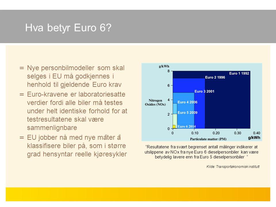 Agenda Hva betyr Euro 6.