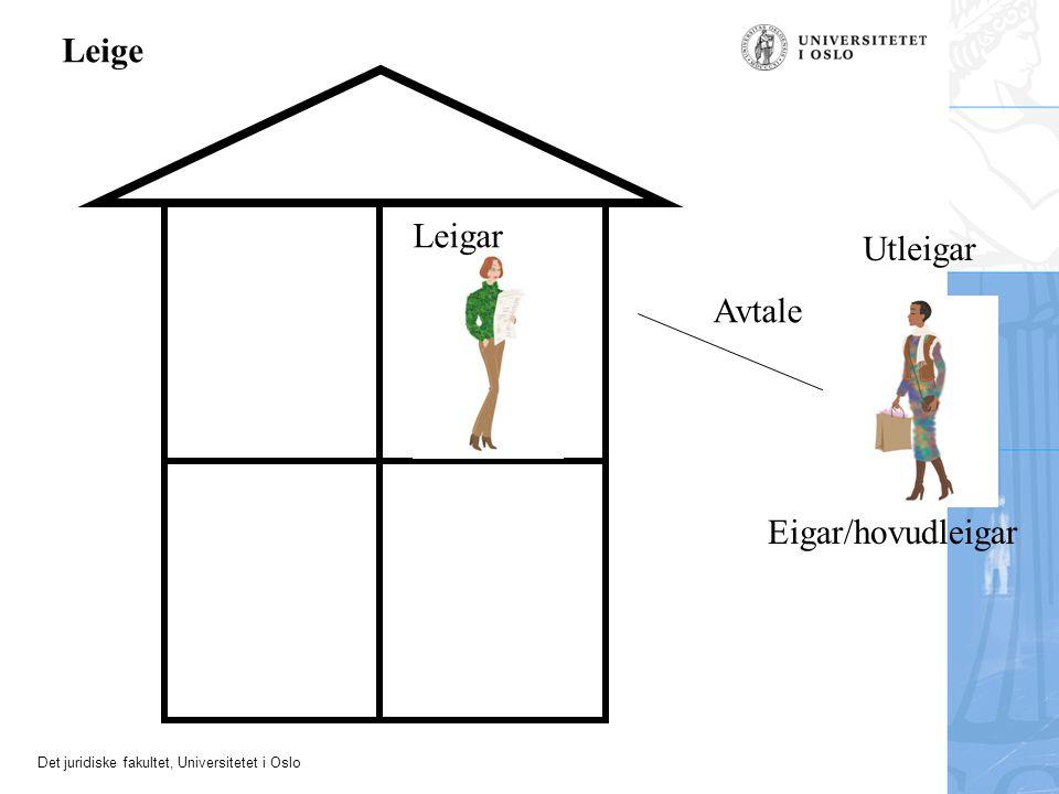 Det juridiske fakultet, Universitetet i Oslo Leigar Utleigar Avtale Eigar/hovudleigar Leige