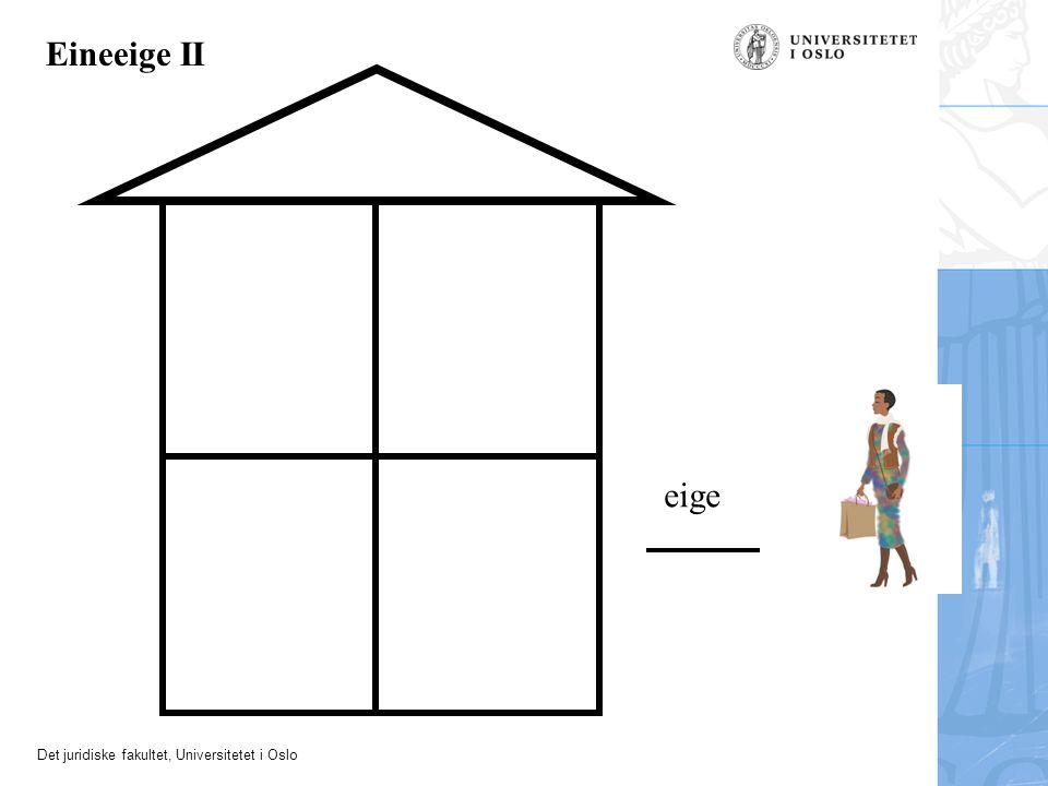 Det juridiske fakultet, Universitetet i Oslo Husleigebustader Husleigelova 1999 Husleigelova § 1 første ledd: Loven gjelder avtaler om bruksrett til husrom mot vederlag.
