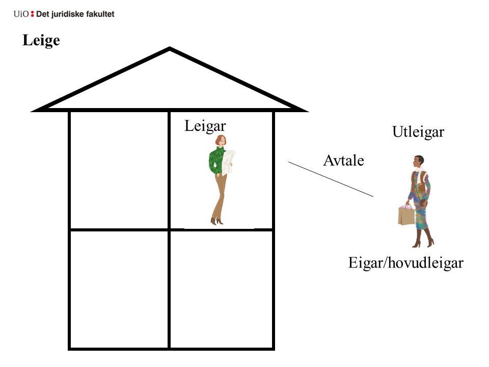 Leigar Utleigar Avtale Eigar/hovudleigar Leige