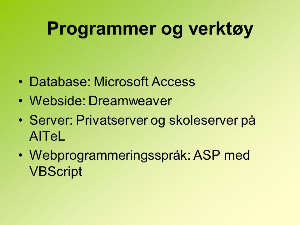 Programmer og verktøy Database: Microsoft Access Webside: Dreamweaver Server: Privatserver og skoleserver på AITeL Webprogrammeringsspråk: ASP med VBS