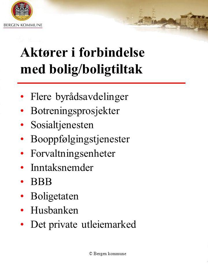 © Bergen kommune Midlertidig bolig Innledning Rettslig utg.