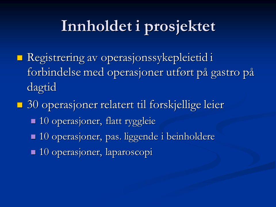 Innholdet i prosjektet Registrering av operasjonssykepleietid i forbindelse med operasjoner utført på gastro på dagtid Registrering av operasjonssykep